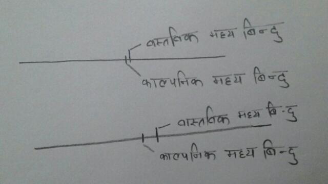 epm method